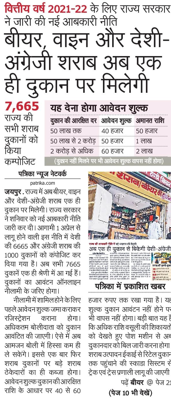 Rajasthan Aabkari Vibhag Wine Shop Tender Desi Angreji Daru Theka Lottery Online Form 2020-21 Date Documents Eligibility Challan Amount
